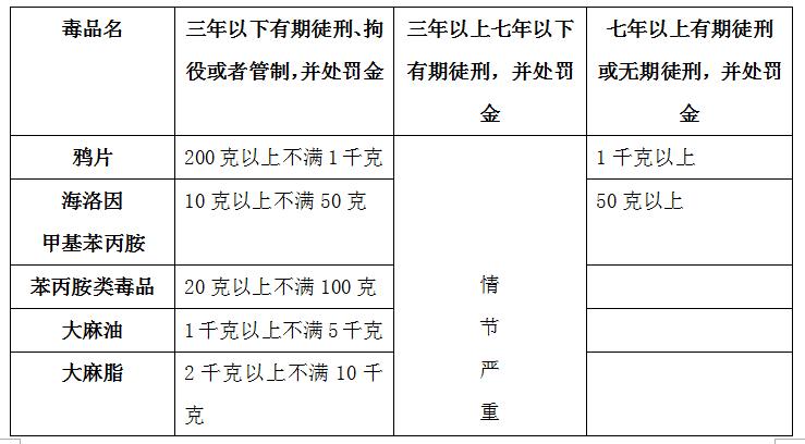 2015103049080585